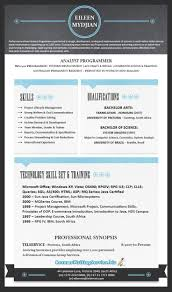 best ideas about best cv samples cv examples best analyst programmer resume samples for 2015 best resumes for 2015 resume sample