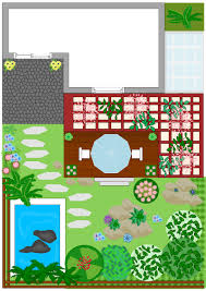 Small Picture Garden Designs And Layouts Uk Container Gardening Ideas