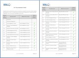 incident report template it incident report template word itil it incident report template word