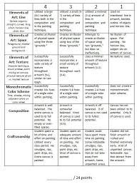 images about art appreciation amp assessment on pinterest  i have been working on creating rubric for my grade van gogh unit and i wanted to share them particularly to get your take on the essay