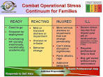 combat and operational stress control
