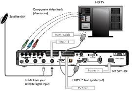 wiring diagram for in wall speakers images home theater receiver wiring diagram wiring diagram website