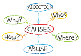 driverlayer com  Searched Term  causes of drug addiction freeiz com   Managed by    webhost