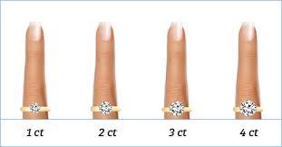 <b>3</b> Carat Diamond Ring: The Expert Buying Guide | The Diamonds Pro