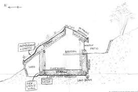 How to Build Your Very Own Lord of the Rings Hobbit House   I Like    building plan self made home