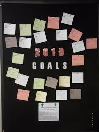 smart goal setting crossfit leyland if you did set goals during the past 12 months give yourself some feedback were you successful what was the key to your success