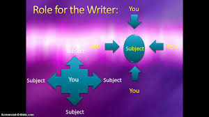 basic features of a profile essay basic features of a profile essay
