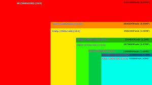 <b>2K</b> or 4K? What's Better on a Gaming Monitor Screen - Viotek