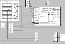 goodman outdoor thermostat wiring diagram images dcs oven wiring ruud furnace diagram ruud furnace diagram doityourself com