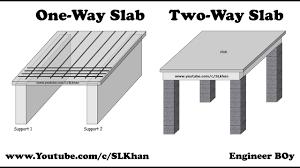 one way and two way <b>slab</b> - YouTube