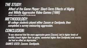 video game violence essay na argument essays video game violence essay na