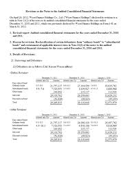 Toyota Financial Statement About 39audited Financial Statement Examples39 European Accountants