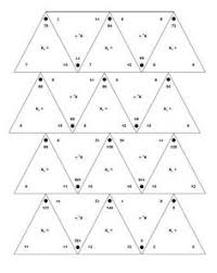 Worksheets, Fourth grade and Multiplication on PinterestMultiplication and Division Fact Family Triangles