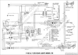 2000 f250 door lock wiring diagram 2000 jeep cherokee door lock wiring diagram 2000 discover your 99 pontiac bonneville fuse box diagram