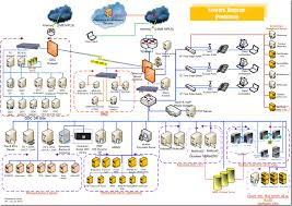visio sample network diagram photo album   diagramsparadise beyond the earth june