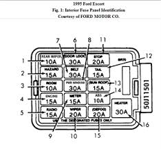 ford escort fuse box diagram ford wiring diagrams online