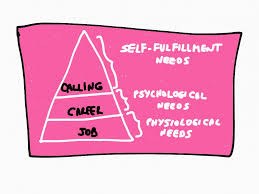 job career or calling com jobcareercallingtriangleneeds