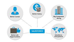 sforce certifications jump start your career in sforce sforce learning sforce certifications edureka