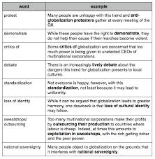 economic globalization essay economic globalization good or bad at essaypediacom