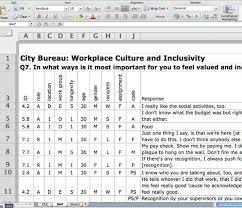 Dissertation quantitative data analysis   report    web fc  com exogene variable beispiel essay