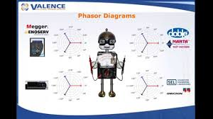 Draw Phasor Diagram Online Phasor Diagrams For Relay Testers