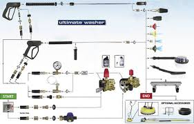pressure washer attachments Wiring Diagram For Hotsy Pressure Washers click on this chart to find the part, accessory or pressure washer attachments you're looking for! wiring diagram for hotsy pressure washer