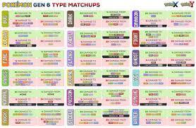 17 best ideas about pokemon weakness chart pokemon 17 best ideas about pokemon weakness chart pokemon type chart pokemon chart and pokemon go