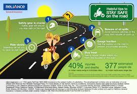 Car Insurance: Motor Car Insurance Renewal Online in India ...