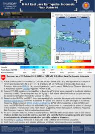 <b>AHA</b> Centre Flash Update #1: M 6.4 <b>East</b> Java Earthquake ...