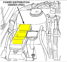 1996 jeep )auto shutdown relay circuit & location2)wiring diagram 1996 Jeep Cherokee Fuel Pump Wiring Diagram along with supplying voltage to the coil side of the asd relay, circuit a21 also supplies voltage to the coil side of the fuel pump relay 1996 Jeep Cherokee Sport Wiring Diagram