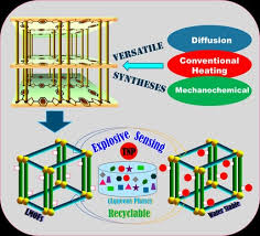 Syntheses and Structural Analyses of <b>New 3D</b> Isostructural Zn(II ...