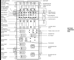 solved fuse panel diagram ford explorer and ford ranger forums