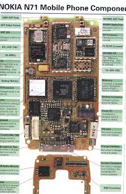 mobile phone schematic circuit diagram free download    nokia n  layout schematic circuit diagram