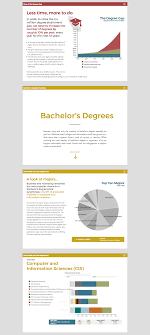 radical designs degree gap degree gap