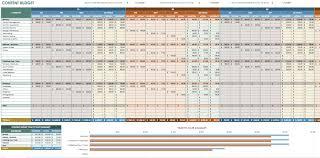 marketing budget templates content marketing budget template