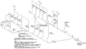 plumbing   totalconstructionhelp waste riser diagram