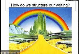 How To Write An Essay Plan Gcse   Essay sasek cf definition essay friendship  essay about friendship  definition     Definition Essay Friendship