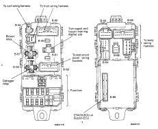 1998 mitsubishi mirage fuse box diagram vehiclepad mitsubishi mirage wiring diagram and schematics 99