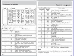99 f350 fuse panel diagram ford f sel fuse box ford wiring 2000 F350 7 3 Fuse Box Diagram fuse box diagram image wiring diagram pcm fuse keeps blowing 99 e350 v8 ford truck enthusiasts 2000 ford f350 7.3 fuse box diagram