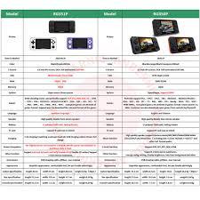 NEW <b>RG351P ANBERNIC Retro</b> Game Console RK3326 Linux ...