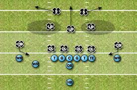 football    breaking down the cover  defense   bleacher reportin the s  pittsburgh steelers defensive coordinator bud carson came up   a way to address many of these weaknesses  have athletic middle linebacker