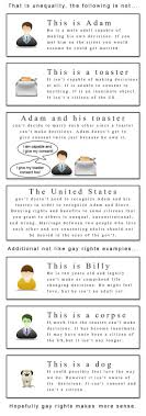 best gay rights quotes lgbt quotes lgbt rights community post how to explain gay rights to an idiot