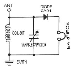 Image result for crystal radio set