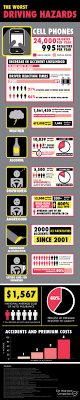 ideas about texting and driving accidents on pinterest    texting while driving statistics parents  don    t you want to know  sign up