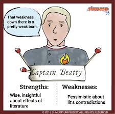 captain beatty in fahrenheit  character analysis