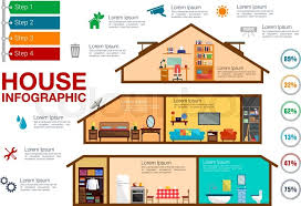 house infographics with cutaway view of a double storey house with bedroom home office living room kitchen bathroom wardrobe and broom cupboard bedroom home office view