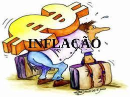 Resultado de imagem para inflação