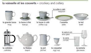 Image result for آموزش تصویری زبان انگلیسی
