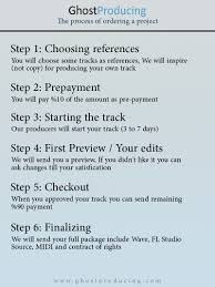 how to order from ghost producer com step 1 choosing references you will choose some tracks as references and send the links via soundcloud or we will use this tracks for inspiring