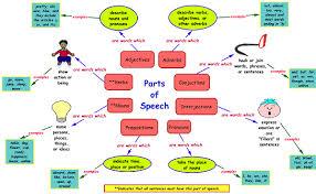 Creative Writing Lesson Year     Narrative Writing Lesson Plan      creative writing worksheet for grade   creative writing activity